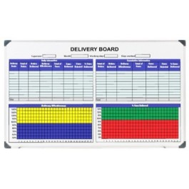 customised white boards delivery