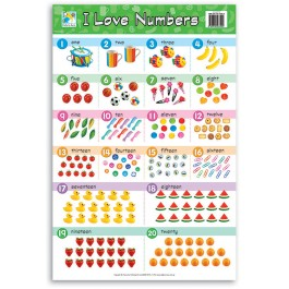 Wall Chart - I Love Numbers