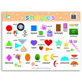 Wall Chart - Mini Shapes