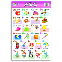 Wall Chart - Captial Letters